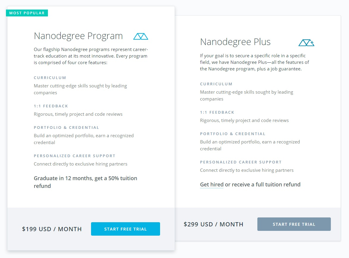Udacity Nanodegree costs. ML Nanodegree requires about 10 months.