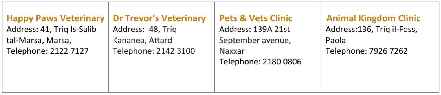 FREE neutering & chipping for dogs in Malta | Pet